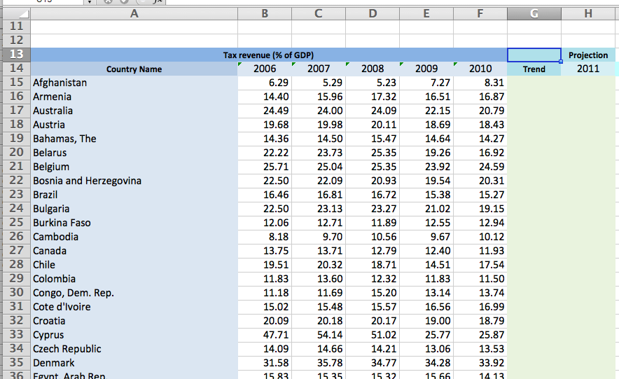 Calculate Average Trends in Excel • KeyCuts Blog
