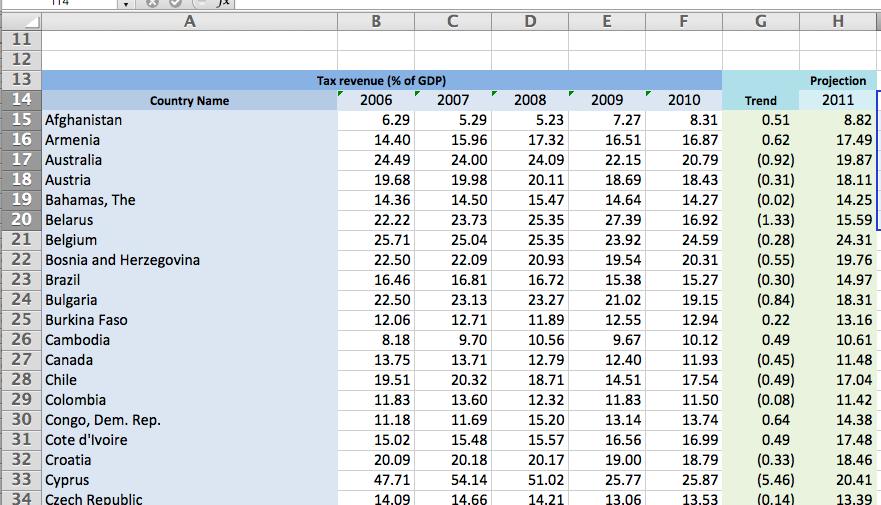 Finance guy dating spreadsheet